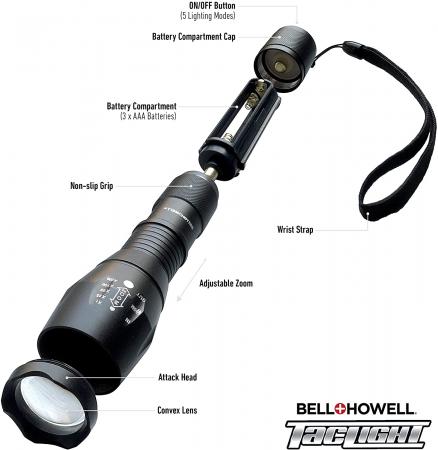 Lanterna Tactica LED Tac Light4