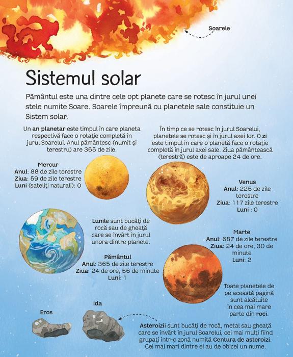 Marea carte a stelelor si planetelor (Usborne) [1]