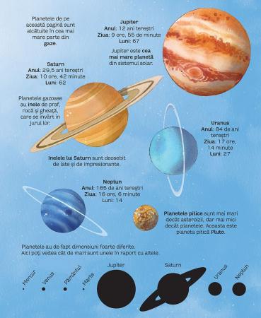 Marea carte a stelelor si planetelor (Usborne) [2]