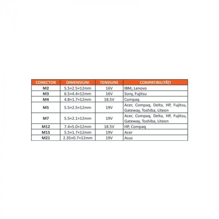 Incarcator laptop universal 19V 90W cu autodetectie tensiune 2