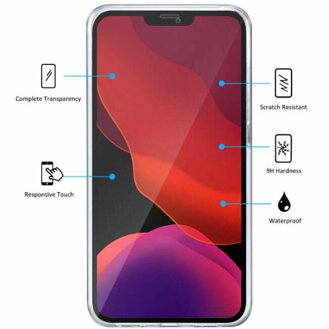Husa iPhone 11 Pro Max Full Cover 360 Grade Transparenta [2]