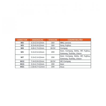 Incarcator laptop universal 19V 90W cu autodetectie tensiune2