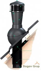 Racord flexibil Ø 125/110/100 mm [2]