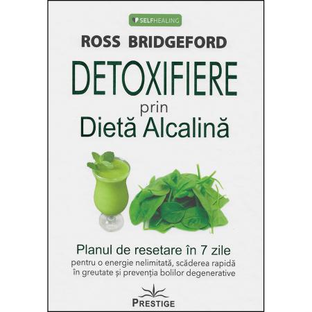 Detoxifiere prin dietă alcalină [0]