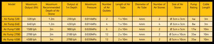 Aerator Air Pump 2700 1