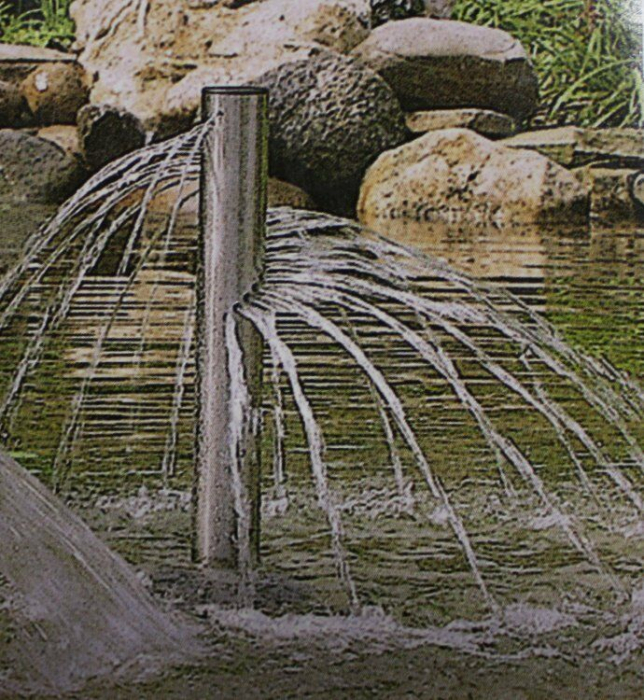 Duza Spirala din Inox 1