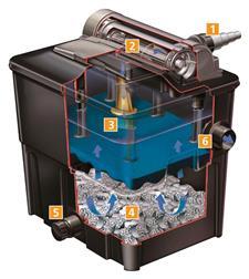 Filtru Iaz Ecopower+ 12000 UVC 1