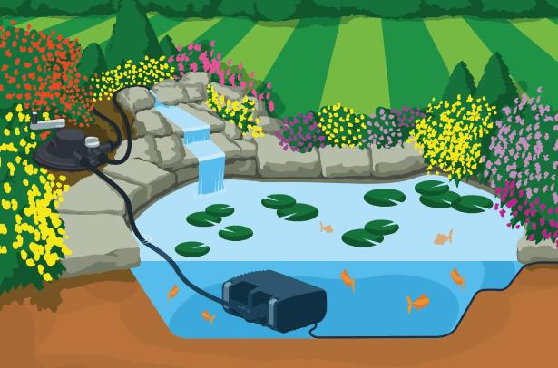 Pompa Aquaforce 15000 3