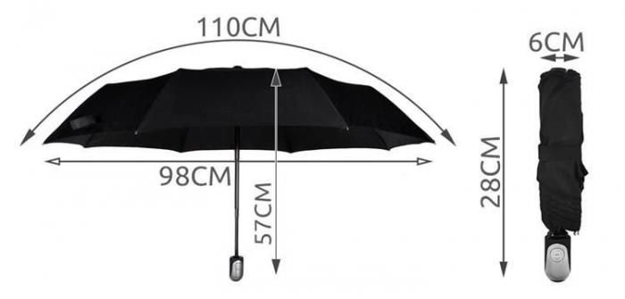 Umbrela  pliabila automata deschis/inchis cu buton neagra complet 110cm diametru, articulatii anti-vant 10