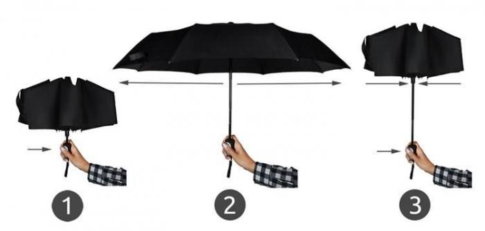 Umbrela  pliabila automata deschis/inchis cu buton neagra complet 110cm diametru, articulatii anti-vant 9