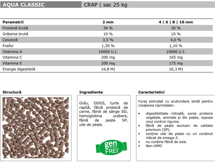 Aqua Garant Classic 25 kg 1