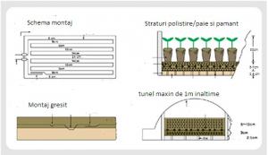 Aparat pentru incalzirea substraturilor si a rasadnitelor 3 kW [1]