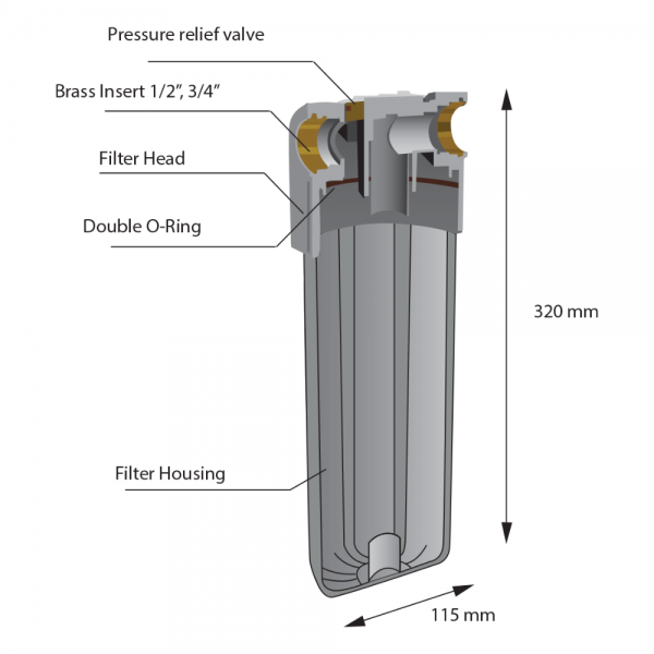"Set filtru 10"" pentru apa calda Aquafilter FHHOTx-WB 1"