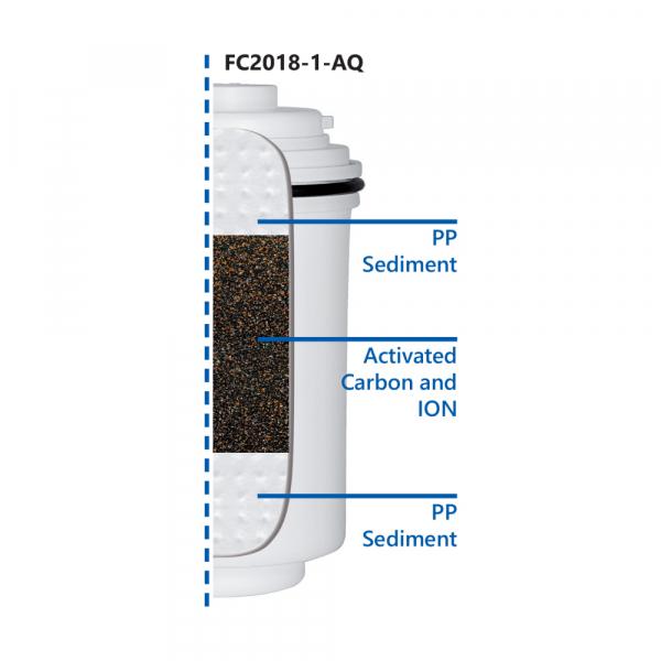 Cartus filtrant microfiltrare si carbon activ pentru sistemele  Aquafilter FH2018-1-AQ 1