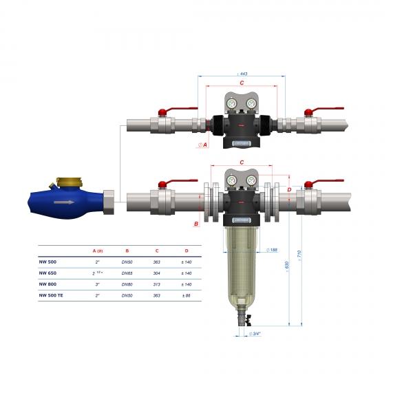 Filtru centrifugal Cintropur NW800 2