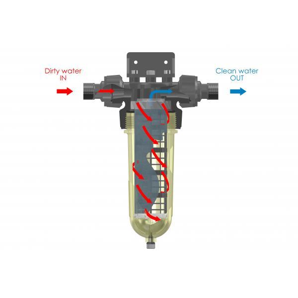 Filtru Centrifugal NW32 TE [2]