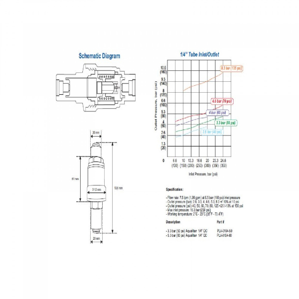 Regulator presiune osmoza inversa 420cc/min (PLV-0104-80) 1