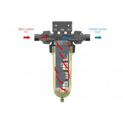 Sistem de filtrare duplex Cintropur NW25 DUO-CTN [4]