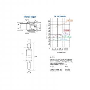 Regulator presiune osmoza inversa 420cc/min (PLV-0104-80)1