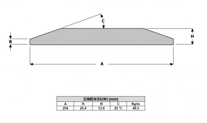 Cutit brut dublu sanfren 254X25X1000-AROX [1]
