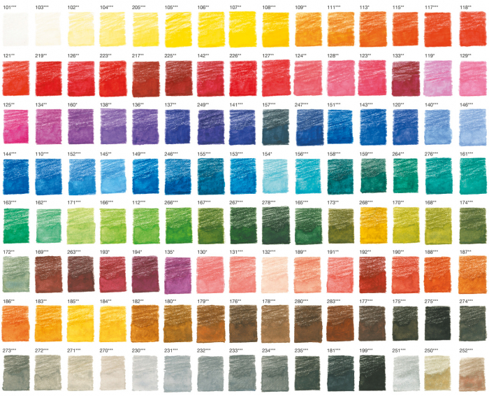 Creioane Colorate Acuarela A.Durer 120 culori, cutie metal Faber-Castell 3
