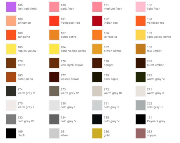 Creion colorat Polychromos Faber-Castell (120 culori) [4]