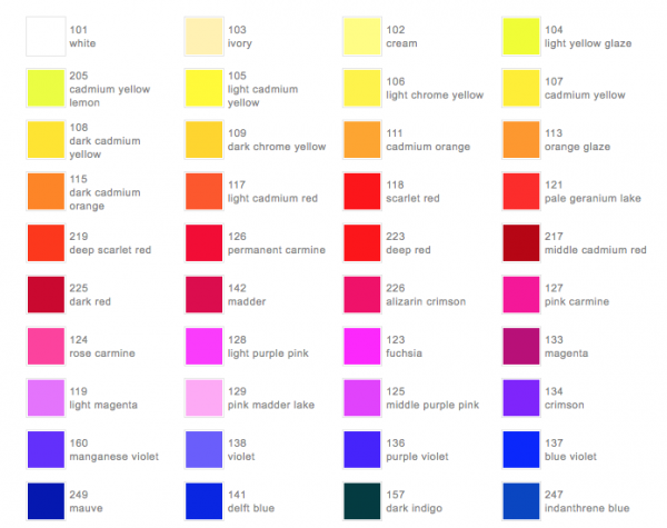 Creion colorat Polychromos Faber-Castell (120 culori) [2]