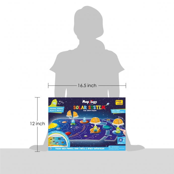 Puzzle cu doua fete - Sistemul Solar [6]