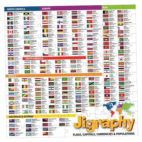 Puzzle educativ Steaguri, Capitale, Monede si Populatii / Jigraphy Flags, Capitals, Currencies & Populations 1
