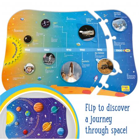 Puzzle cu doua fete - Sistemul Solar [3]