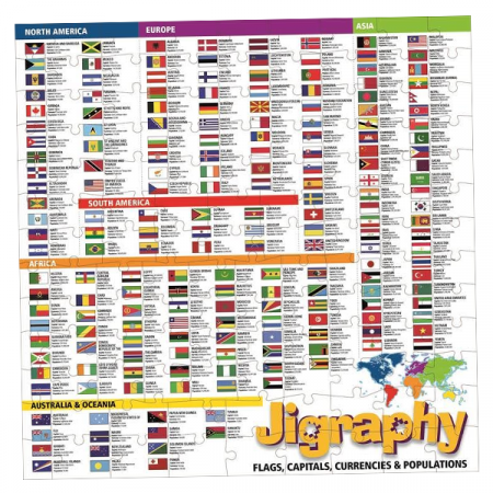 Puzzle educativ Steaguri, Capitale, Monede si Populatii / Jigraphy Flags, Capitals, Currencies & Populations1