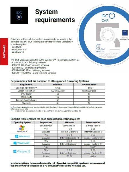 Software tester diagnoza TEXA Software IDC5 PREMIUM TRUCK [0]