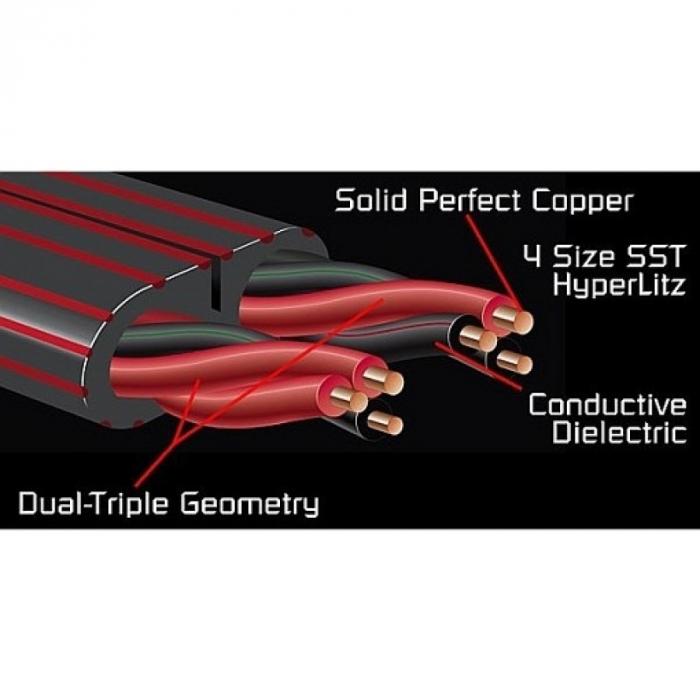 Cablu boxe bulk la metru Audioquest Rocket 33 1