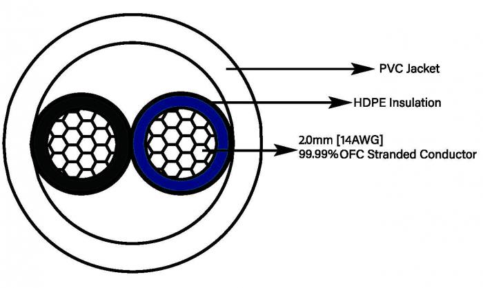 Cablu de boxe la metru Taga Harmony Azure 14-2C 1
