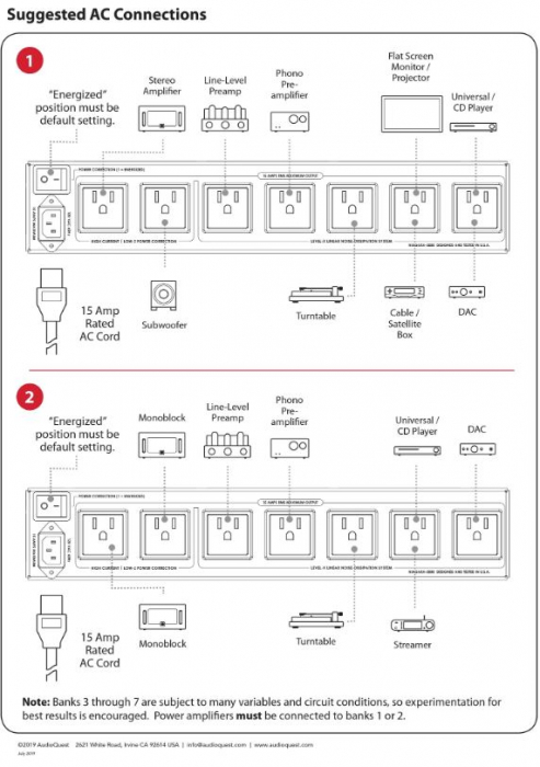 Conditioner retea electrica AudioQuest Niagara 3000, Low-Z Power Noise-Dissipation System [3]