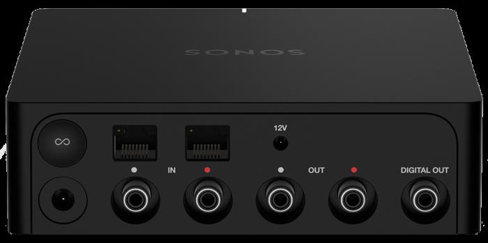 DAC Sonos Port 1