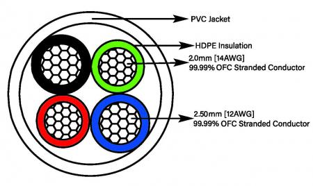 Cablu de boxe Taga Harmony Azure 12/14 biwire1