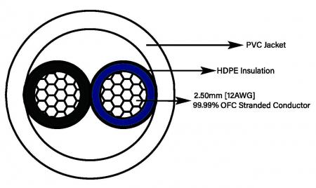 Cablu de boxe Taga Harmony Azure 12-2C, 2x25 mm2