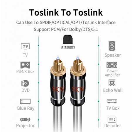 Cablu optic TOSLINK la TOSLINK SKW OF-4001A, 6mm1