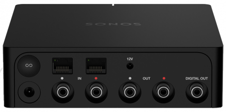 DAC Sonos Port1
