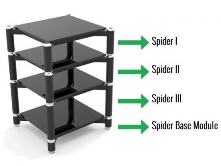 Stand HiFi Norstone Spider III (un modul)
