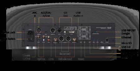 Streamer cu DAC si Preamplificator HiFi Rose RS150B [3]