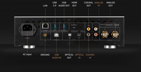 Streamer cu DAC si Preamplificator HiFi Rose RS250 [1]