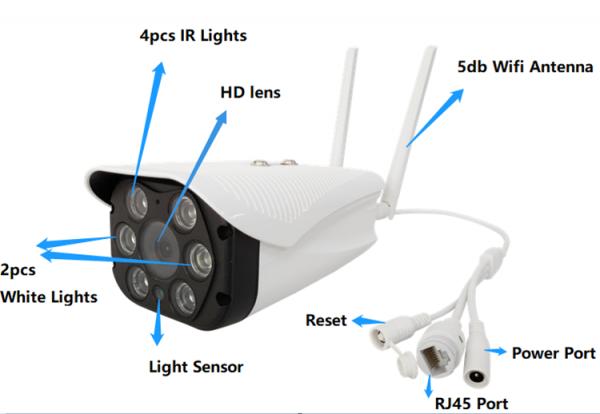 "Set Camera de supraveghere IP WIFI BabyToy™ AG06 , Exterior , Conectare Telefon / PC , night vision color, rezistenta la apa, FullHD 1920*1080, camera 2.0 MP, senzor miscare, alb + sticker ""obiectiv s 2"