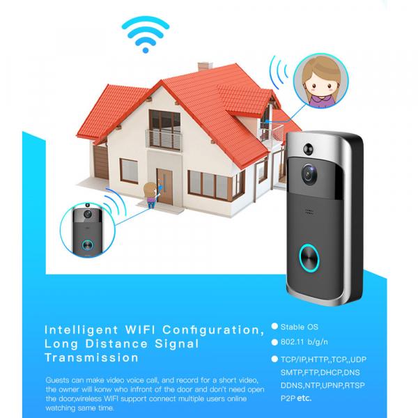Sonerie fara fir wireless smart EKEN S1 Pro, videointerfon, wifi, cu acumulator, alerta miscare, inregistrare, comunicare bidirectionala, modul sonerie interior inclus, argintiu 5