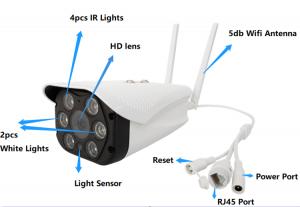 "Set Camera de supraveghere IP WIFI BabyToy™ AG06 , Exterior , Conectare Telefon / PC , night vision color, rezistenta la apa, FullHD 1920*1080, camera 2.0 MP, senzor miscare, alb + sticker ""obiectiv s2"