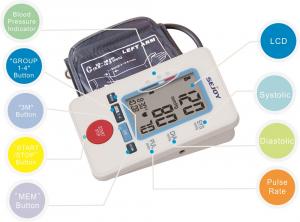 Tensiometru de brat Sejoy BP1326 Premium, Afisaj LCD cu caractere mari, Auto-masurare, Detectare puls neregulat, Validat clinic, Manseta 22-36cm, Oscilometric, Adaptor manson inclus, Alb + Husa transp [1]