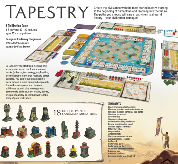 Tapestry [1]
