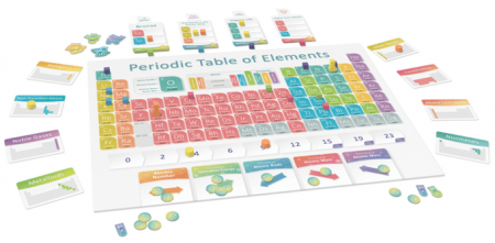 Periodic: A Game of The Elements [2]