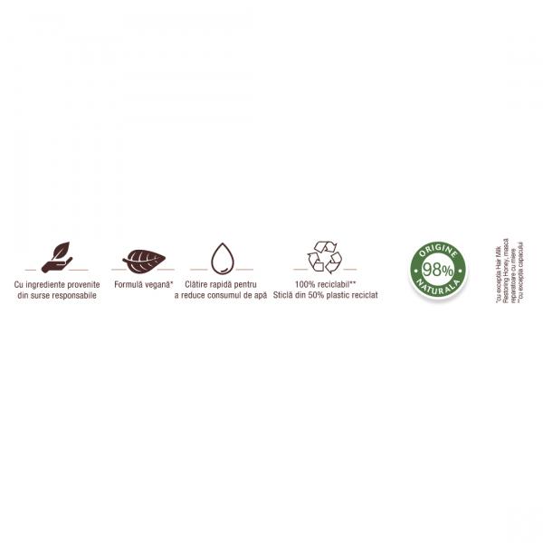 Masca reparatoare Botanic Therapy Milk Mask Honey cu textura lejera de lapte pentru par deteriorat cu varfuri despicate, 250ml [2]
